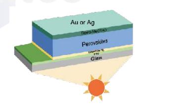 cấu tạo pin là từ perovskite